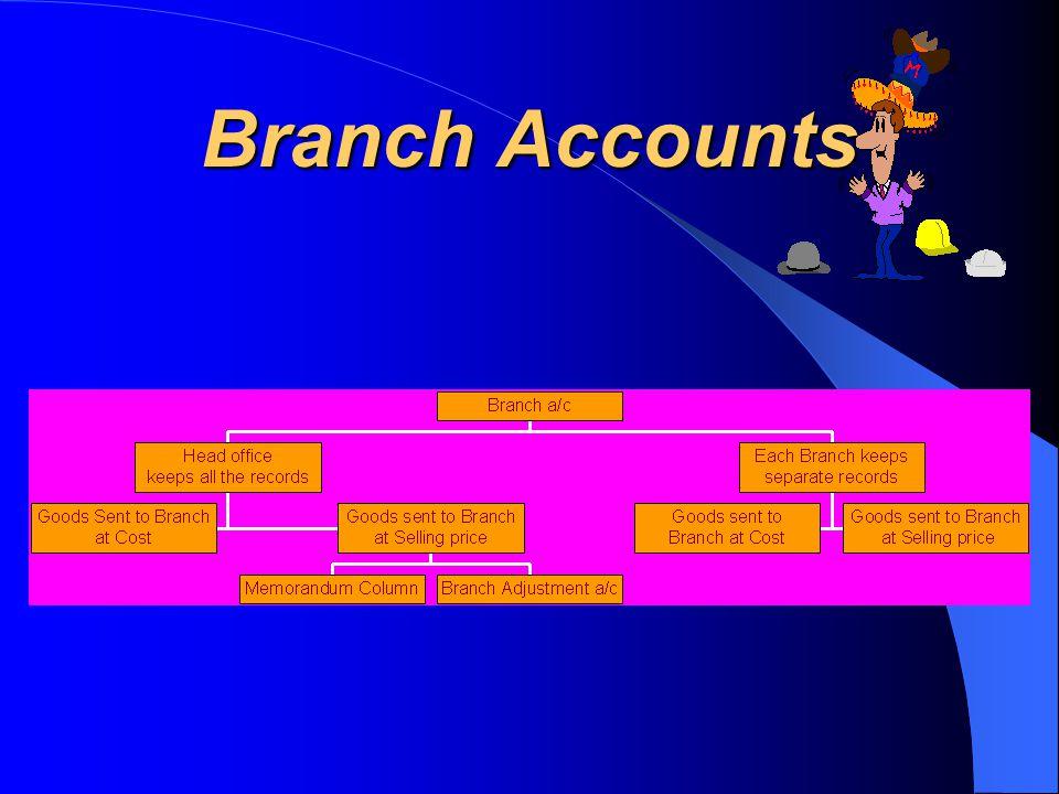 中六級 會計學原理科 Principles of Accounts
