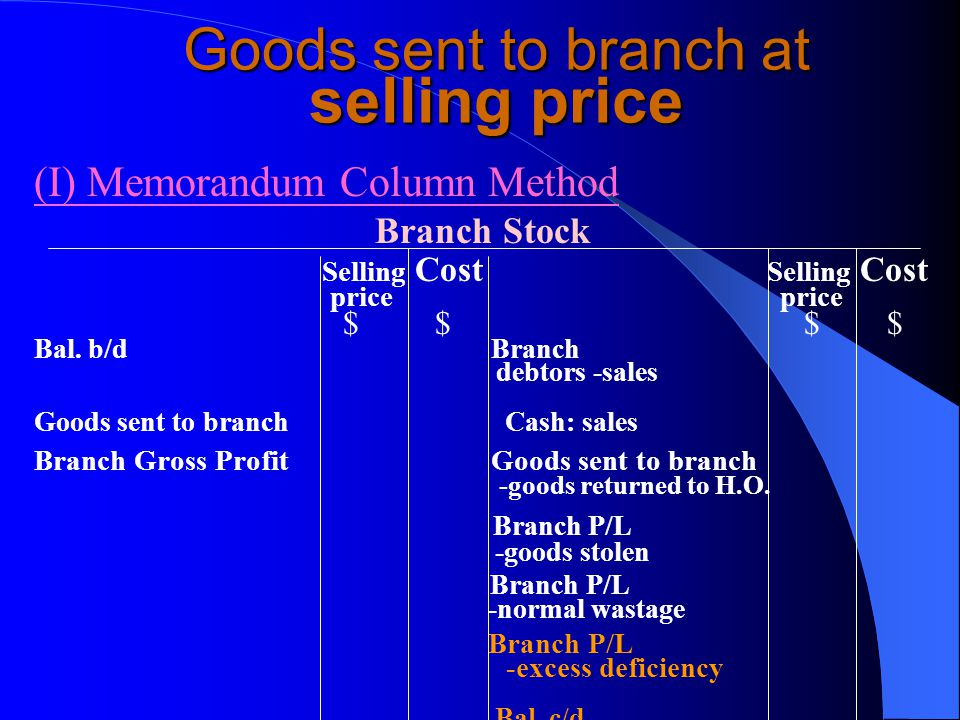 Goods sent to Branch Branch stock: goods returned from Branch Stock Branch to Head Office Branch Debtors: goods returned by Branch customers Head Office Trading a/c _____ ====