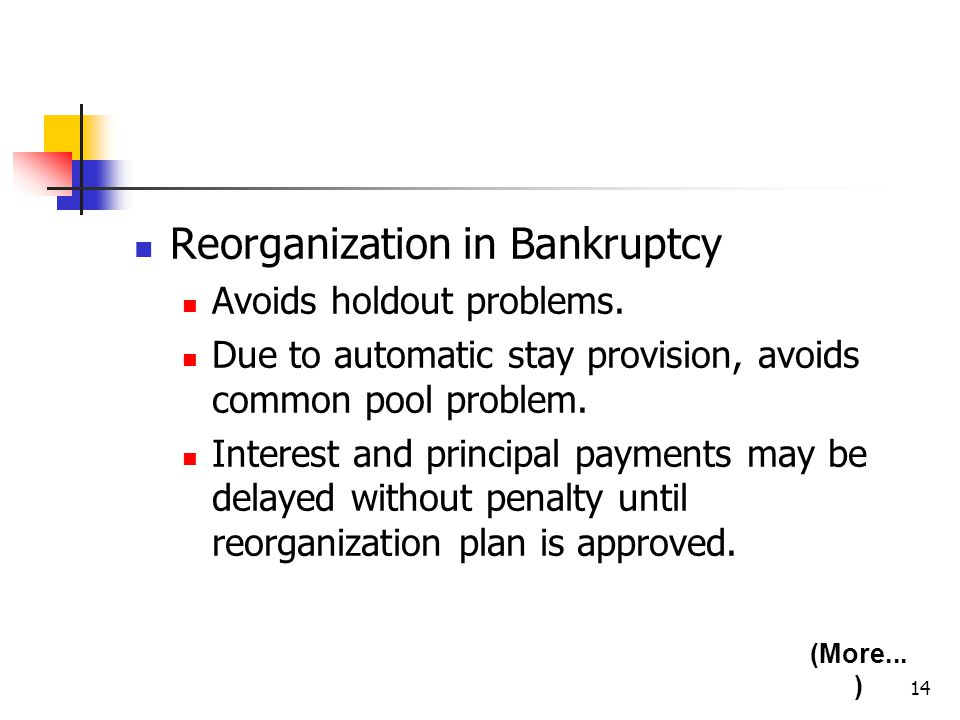 14 Reorganization in Bankruptcy Avoids holdout problems. Due to automatic stay provision, avoids common pool problem. Interest and principal payments