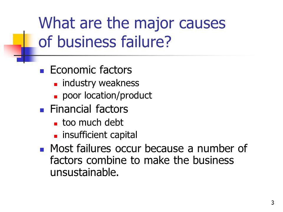 4 Do business failures occur evenly over time.