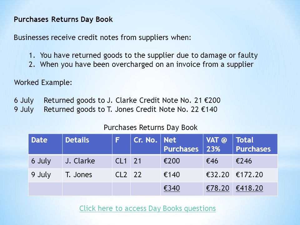Purchases Returns Day Book Businesses receive credit notes from suppliers when: 1.You have returned goods to the supplier due to damage or faulty 2.When you have been overcharged on an invoice from a supplier Worked Example: 6 JulyReturned goods to J.