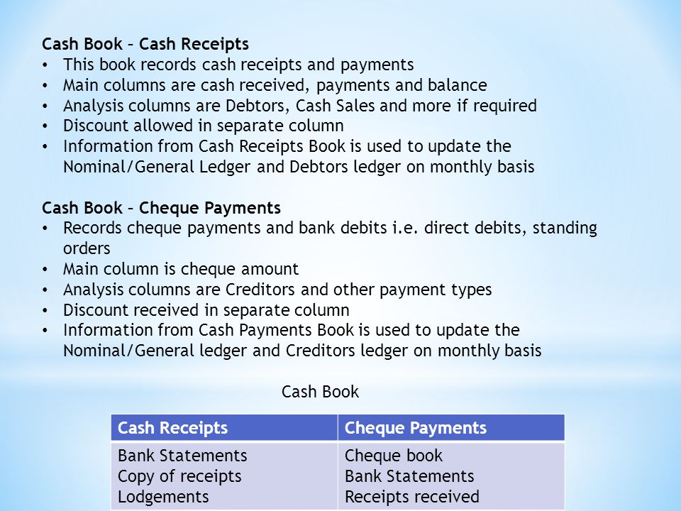 Cash Book – Cash Receipts This book records cash receipts and payments Main columns are cash received, payments and balance Analysis columns are Debtors, Cash Sales and more if required Discount allowed in separate column Information from Cash Receipts Book is used to update the Nominal/General Ledger and Debtors ledger on monthly basis Cash Book – Cheque Payments Records cheque payments and bank debits i.e.