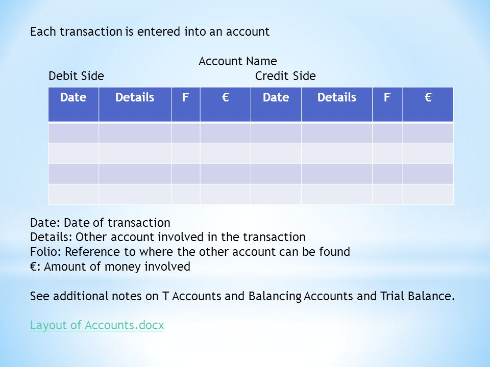 Each transaction is entered into an account Account Name Debit Side Credit Side Date: Date of transaction Details: Other account involved in the transaction Folio: Reference to where the other account can be found €: Amount of money involved See additional notes on T Accounts and Balancing Accounts and Trial Balance.