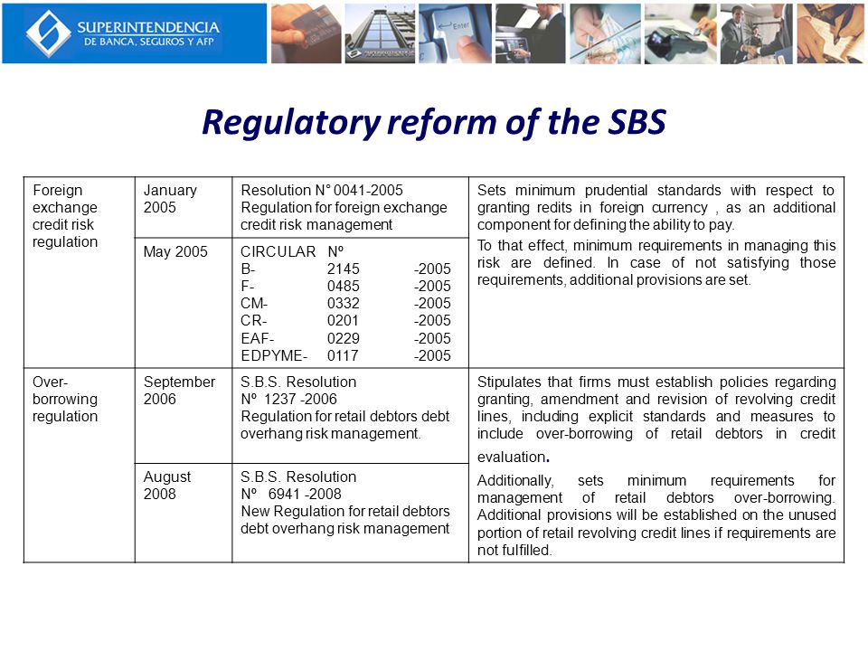Regulatory reform of the SBS Foreign exchange credit risk regulation January 2005 Resolution N° 0041-2005 Regulation for foreign exchange credit risk management Sets minimum prudential standards with respect to granting redits in foreign currency, as an additional component for defining the ability to pay.