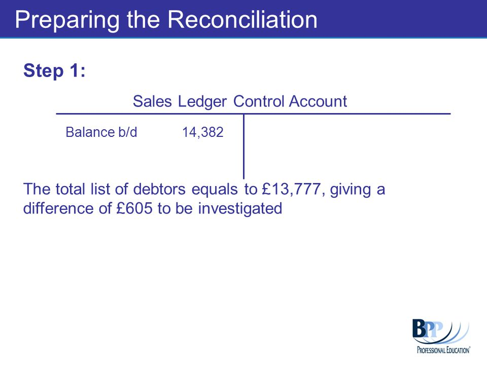 Preparing the Reconciliation Step 1: Sales Ledger Control Account The total list of debtors equals to £13,777, giving a difference of £605 to be inves