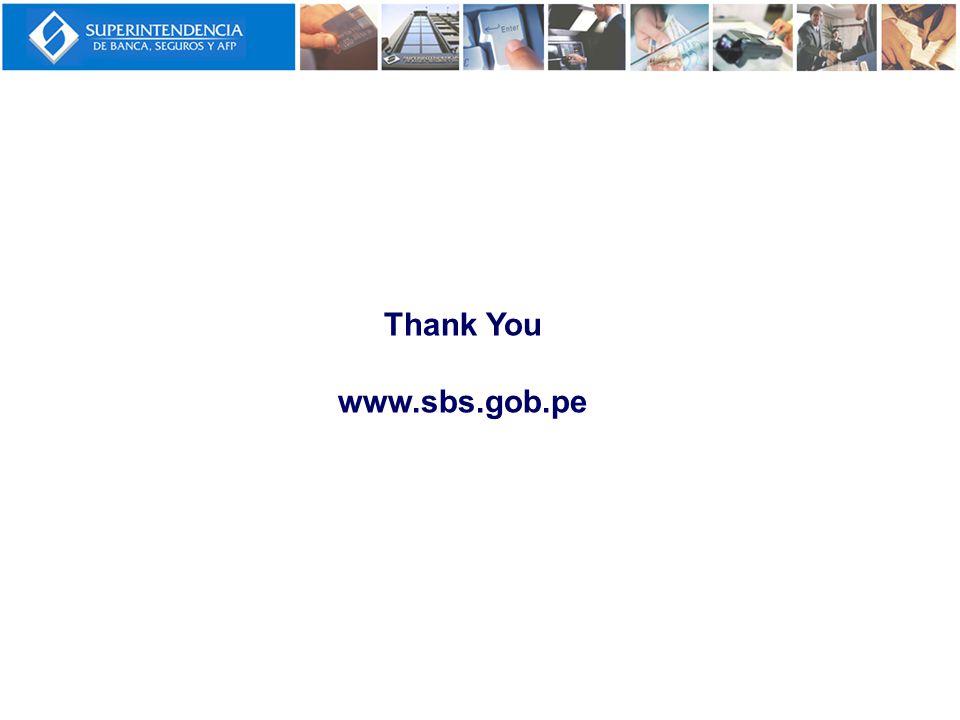 Thank You www.sbs.gob.pe