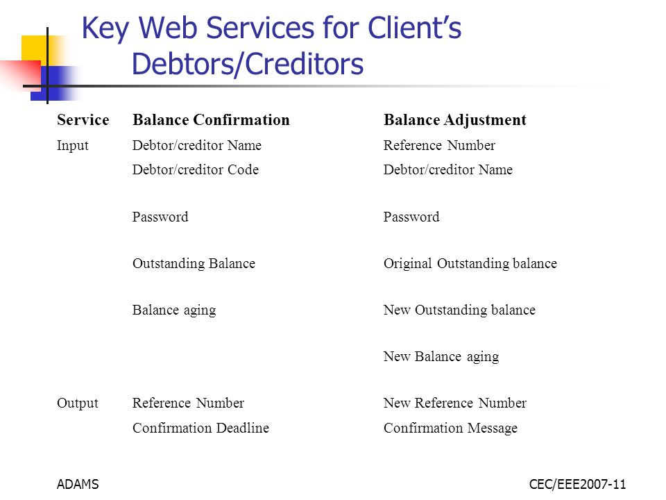 ADAMSCEC/EEE2007-11 Key Web Services for Client's Debtors/Creditors ServiceBalance ConfirmationBalance Adjustment InputDebtor/creditor NameReference Number Debtor/creditor CodeDebtor/creditor Name Password Outstanding BalanceOriginal Outstanding balance Balance agingNew Outstanding balance New Balance aging OutputReference NumberNew Reference Number Confirmation DeadlineConfirmation Message