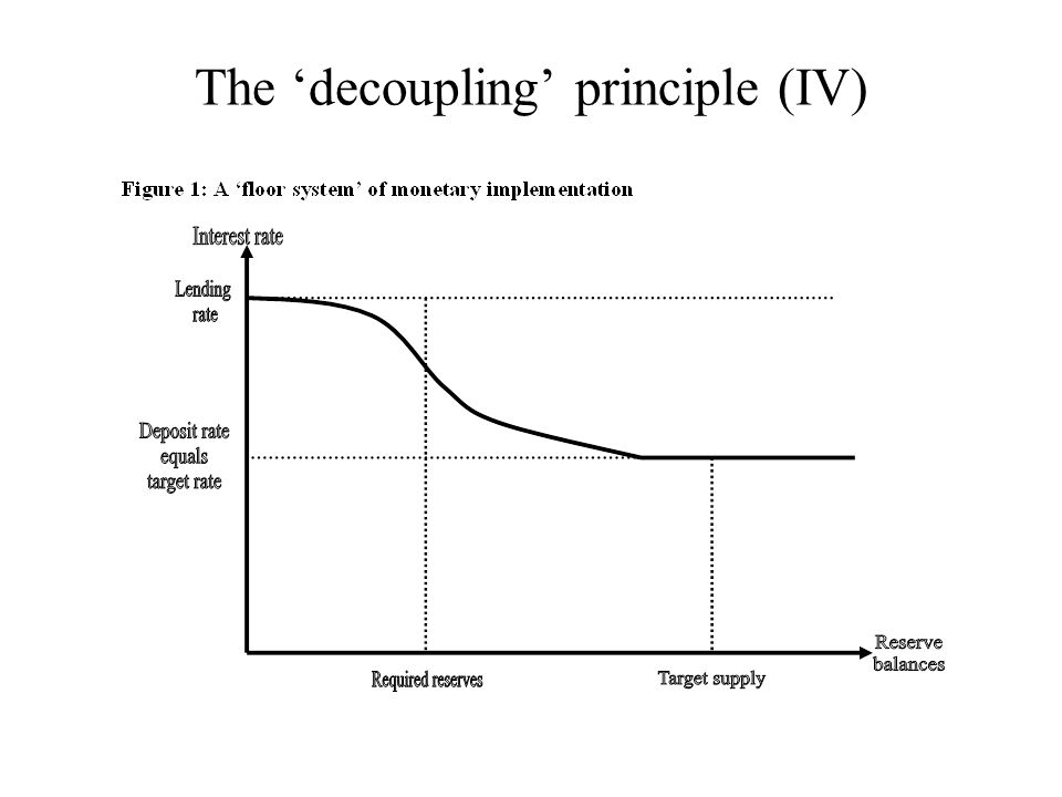 The 'decoupling' principle (IV)
