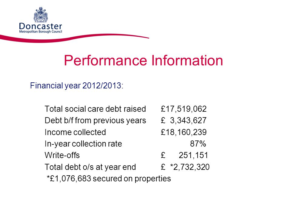 Performance Information Financial year 2012/2013: Total social care debt raised £17,519,062 Debt b/f from previous years£ 3,343,627 Income collected£1