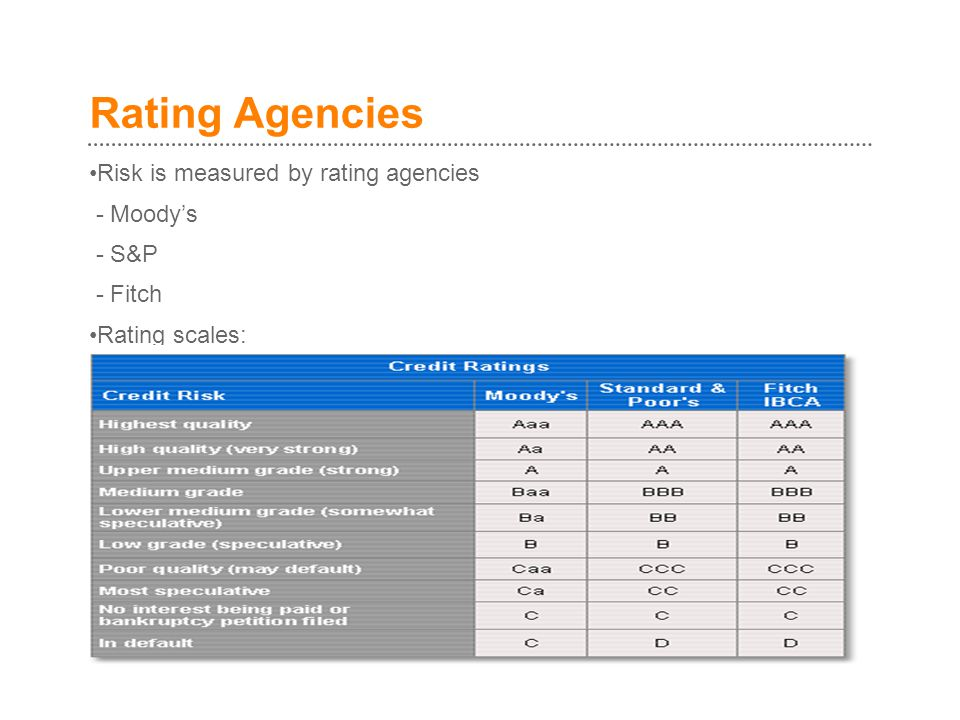 Rating Agencies Risk is measured by rating agencies - Moody's - S&P - Fitch Rating scales: