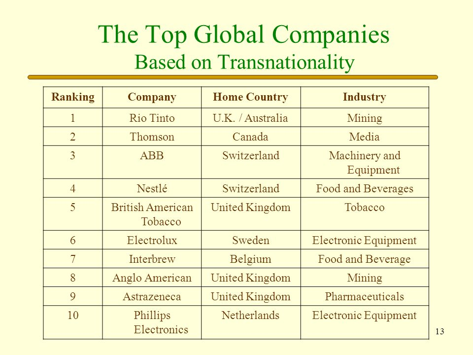 14 Balance of Payments Accounting To understand how economists measure international transactions in the real and financial sectors of an economy, and how these sectors are linked, we turn to the balance of payments (BOP) accounting system.