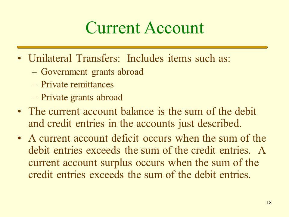 19 US Current Account (2003)