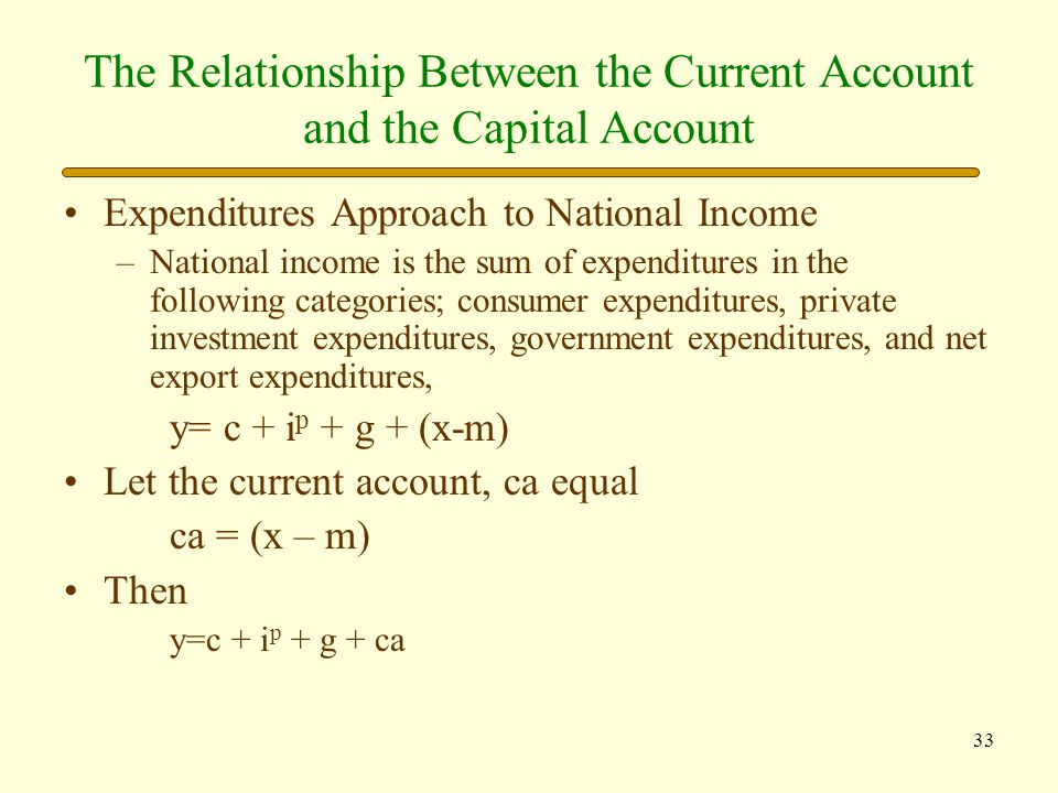 34 The Relationship Between the Current Account and the Capital Account Income Approach –Income has three possible uses; it can be spent on current consumption, it can be saved (private saving), and we pay taxes to the government y= c + s p + t Because both approaches equal national income, we can set the two identities equal: c + s p + t = c +i p + g + ca or, s p – i p – (g - t) = ca