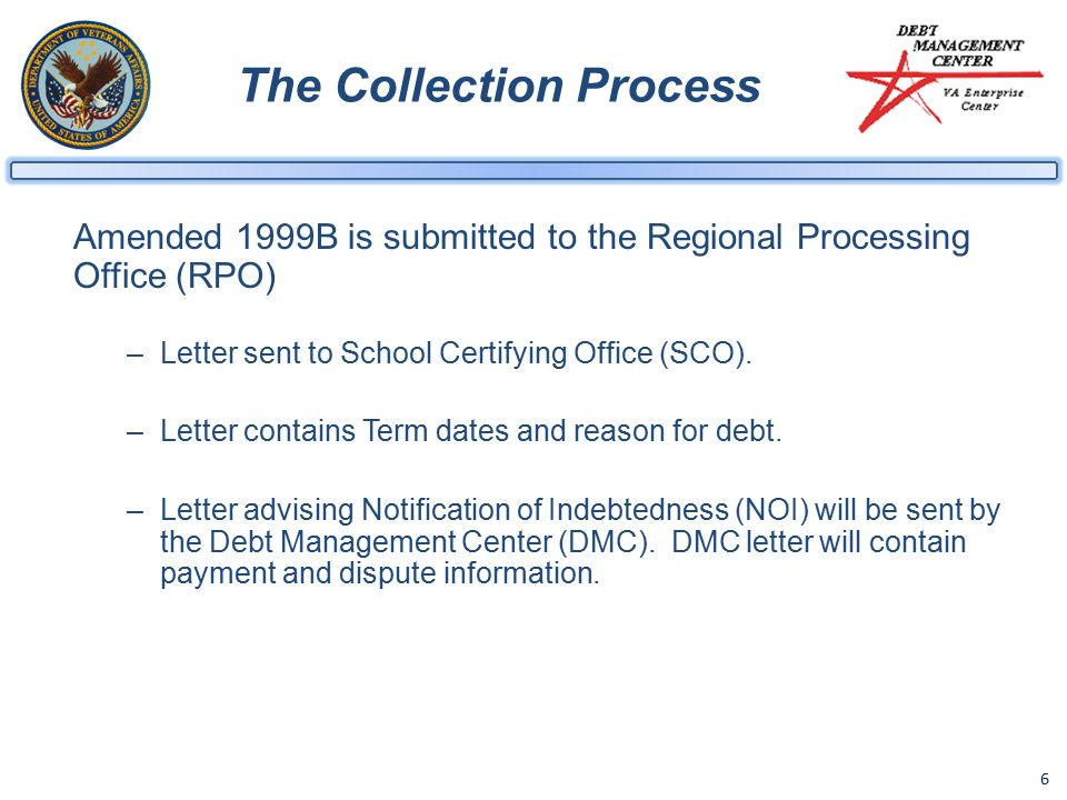 6 The Collection Process Amended 1999B is submitted to the Regional Processing Office (RPO) –Letter sent to School Certifying Office (SCO).