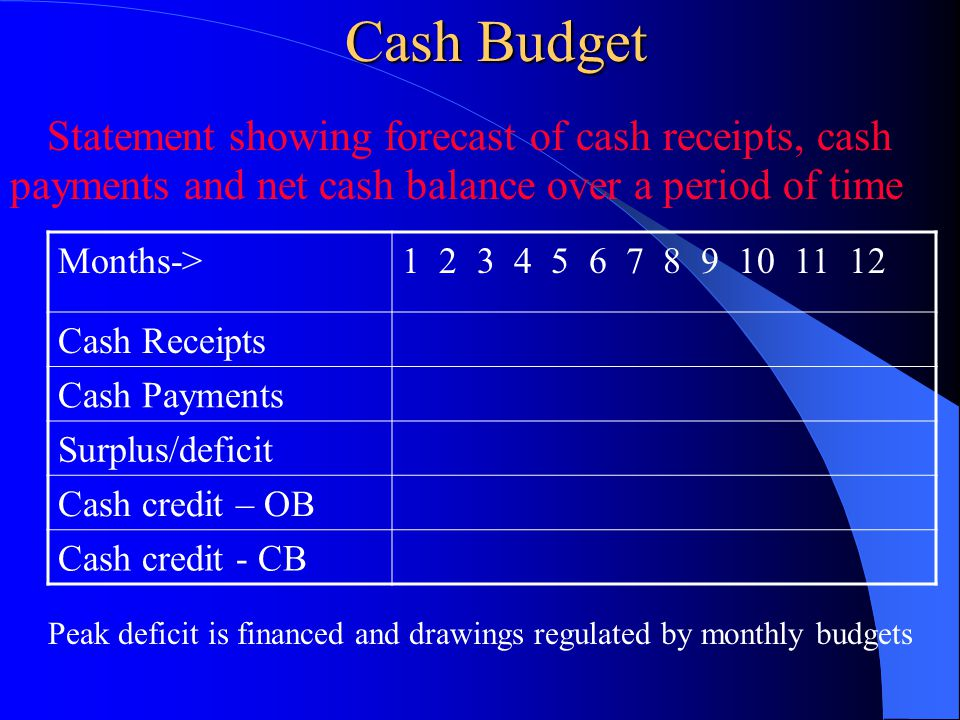 Cash Budget Cash Budget Statement showing forecast of cash receipts, cash payments and net cash balance over a period of time Months->1 2 3 4 5 6 7 8