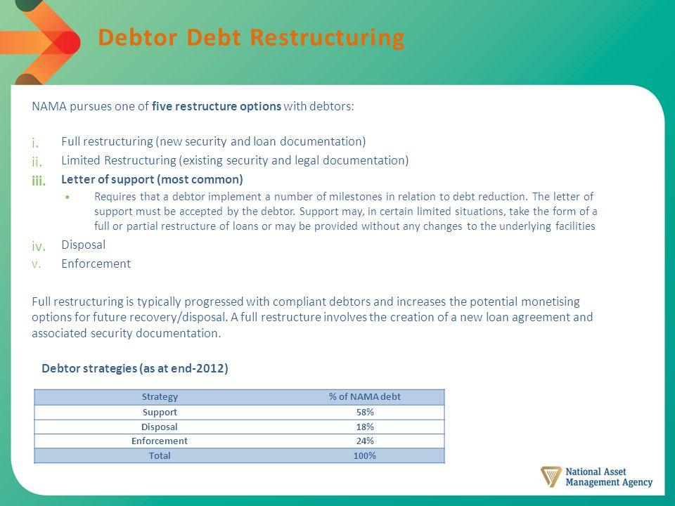 Debtor Debt Restructuring NAMA pursues one of five restructure options with debtors: i.