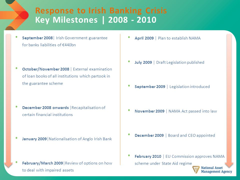 Response to Irish Banking Crisis Key Milestones | 2008 - 2010 September 2008| Irish Government guarantee for banks liabilities of €440bn October/November 2008 | External examination of loan books of all institutions which partook in the guarantee scheme December 2008 onwards |Recapitalisation of certain financial institutions January 2009|Nationalisation of Anglo Irish Bank February/March 2009|Review of options on how to deal with impaired assets April 2009 | Plan to establish NAMA July 2009 | Draft Legislation published September 2009 | Legislation introduced November 2009 | NAMA Act passed into law December 2009 | Board and CEO appointed February 2010 | EU Commission approves NAMA scheme under State Aid regime