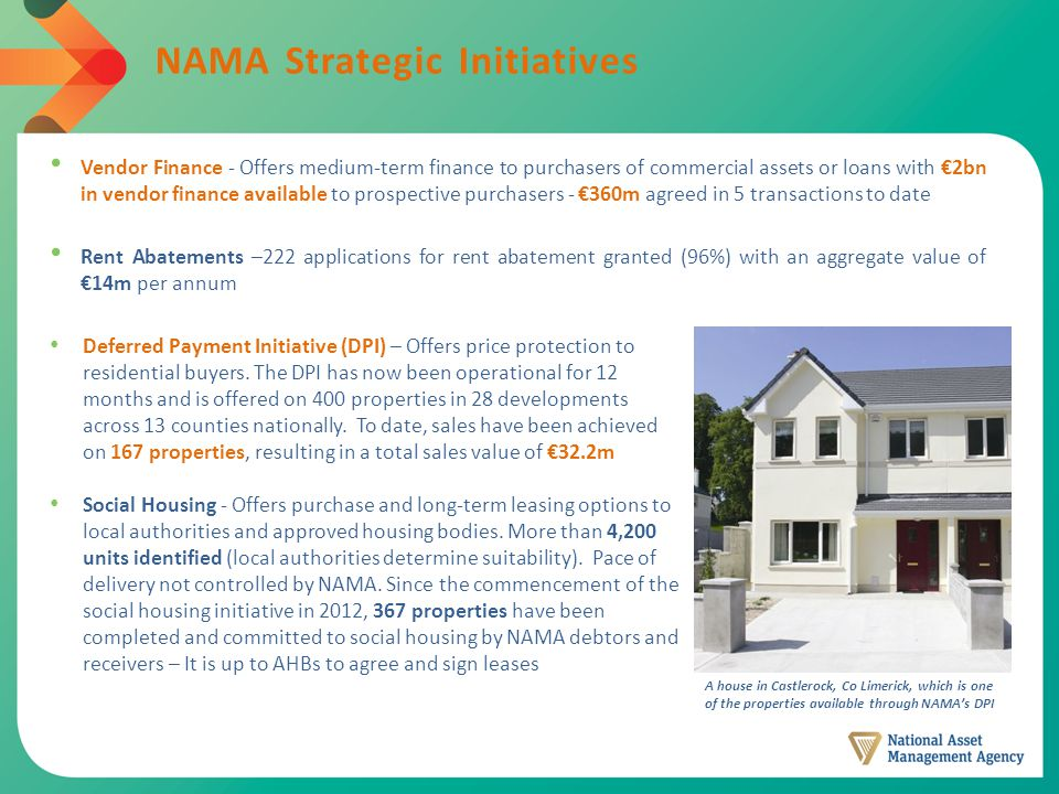 NAMA Strategic Initiatives Vendor Finance - Offers medium-term finance to purchasers of commercial assets or loans with €2bn in vendor finance available to prospective purchasers - €360m agreed in 5 transactions to date Rent Abatements –222 applications for rent abatement granted (96%) with an aggregate value of €14m per annum Deferred Payment Initiative (DPI) – Offers price protection to residential buyers.
