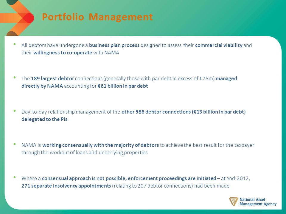 Portfolio Management All debtors have undergone a business plan process designed to assess their commercial viability and their willingness to co-operate with NAMA The 189 largest debtor connections (generally those with par debt in excess of €75m) managed directly by NAMA accounting for €61 billion in par debt Day-to-day relationship management of the other 586 debtor connections (€13 billion in par debt) delegated to the PIs NAMA is working consensually with the majority of debtors to achieve the best result for the taxpayer through the workout of loans and underlying properties Where a consensual approach is not possible, enforcement proceedings are initiated – at end-2012, 271 separate insolvency appointments (relating to 207 debtor connections) had been made