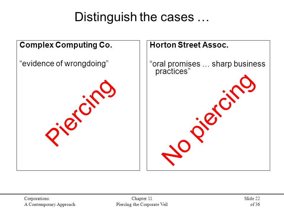"Corporations: A Contemporary Approach Chapter 11 Piercing the Corporate Veil Slide 22 of 36 Complex Computing Co. ""evidence of wrongdoing"" Horton Stre"