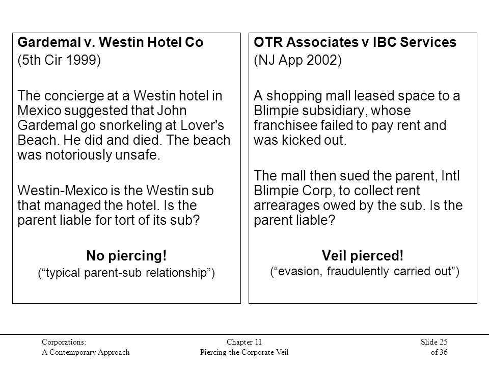 Corporations: A Contemporary Approach Chapter 11 Piercing the Corporate Veil Slide 25 of 36 Gardemal v. Westin Hotel Co (5th Cir 1999) The concierge a