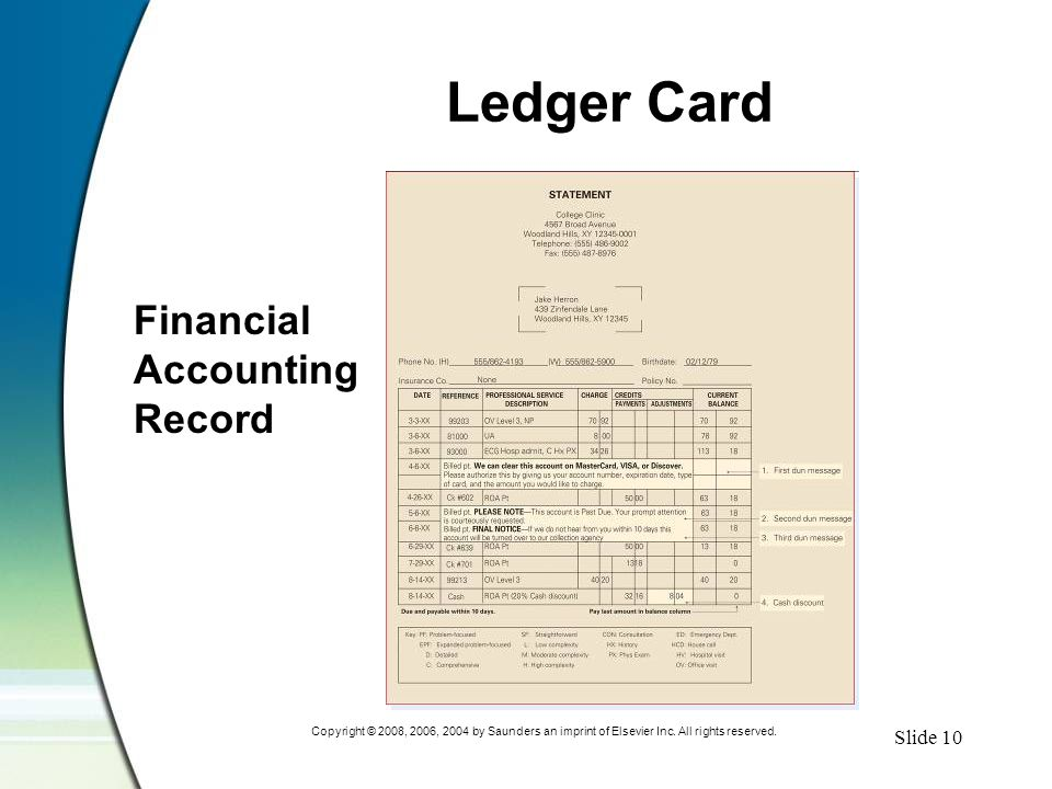 Slide 10 Copyright © 2008, 2006, 2004 by Saunders an imprint of Elsevier Inc. All rights reserved. Ledger Card Financial Accounting Record