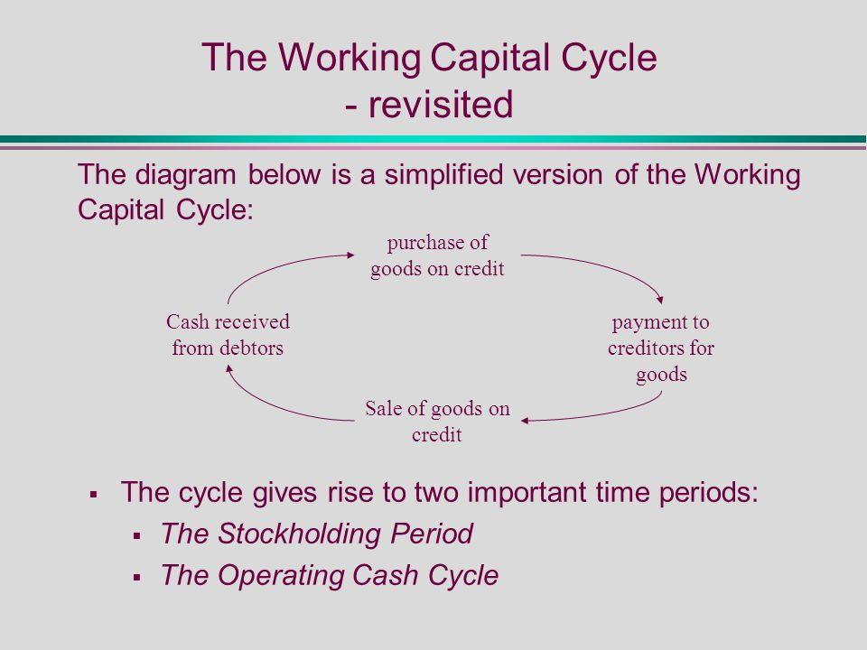 The Working Capital Cycle - revisited The diagram below is a simplified version of the Working Capital Cycle: purchase of goods on credit Cash received from debtors payment to creditors for goods Sale of goods on credit  The cycle gives rise to two important time periods:  The Stockholding Period  The Operating Cash Cycle