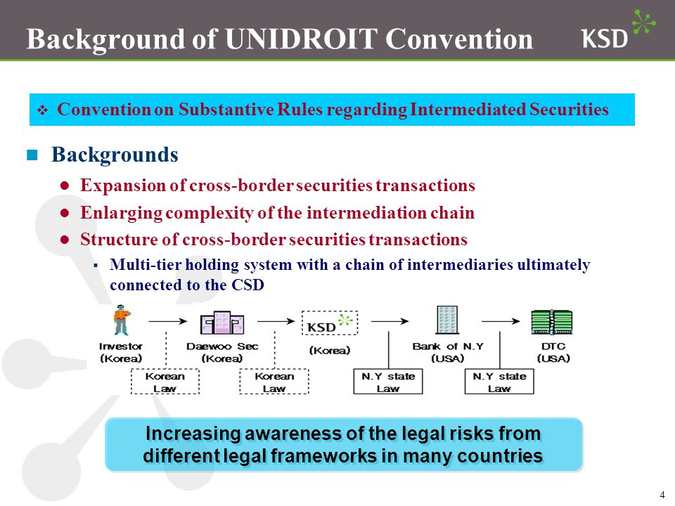 4 Background of UNIDROIT Convention n Backgrounds Expansion of cross-border securities transactions Enlarging complexity of the intermediation chain Structure of cross-border securities transactions  Multi-tier holding system with a chain of intermediaries ultimately connected to the CSD  Convention on Substantive Rules regarding Intermediated Securities Increasing awareness of the legal risks from different legal frameworks in many countries