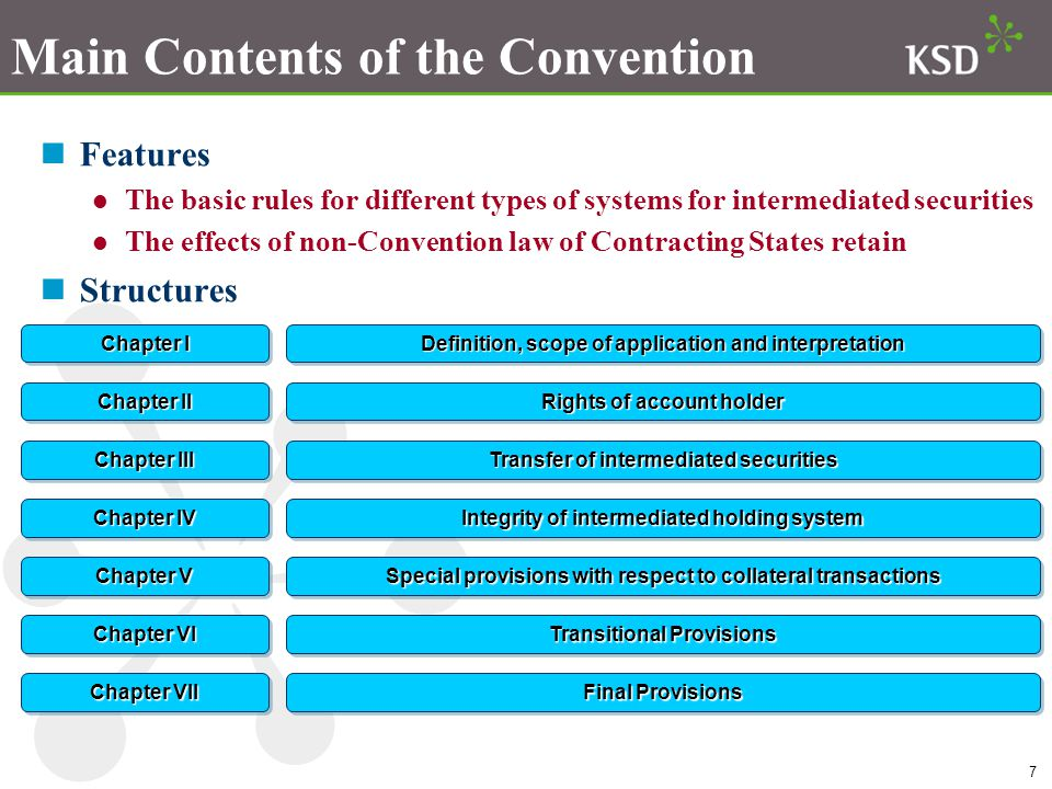 7 Main Contents of the Convention nFeatures The basic rules for different types of systems for intermediated securities The effects of non-Convention law of Contracting States retain nStructures Definition, scope of application and interpretation Chapter II Rights of account holder Integrity of intermediated holding system Transfer of intermediated securities Special provisions with respect to collateral transactions Transitional Provisions Final Provisions Chapter I Chapter I Chapter III Chapter IV Chapter V Chapter VI Chapter VII