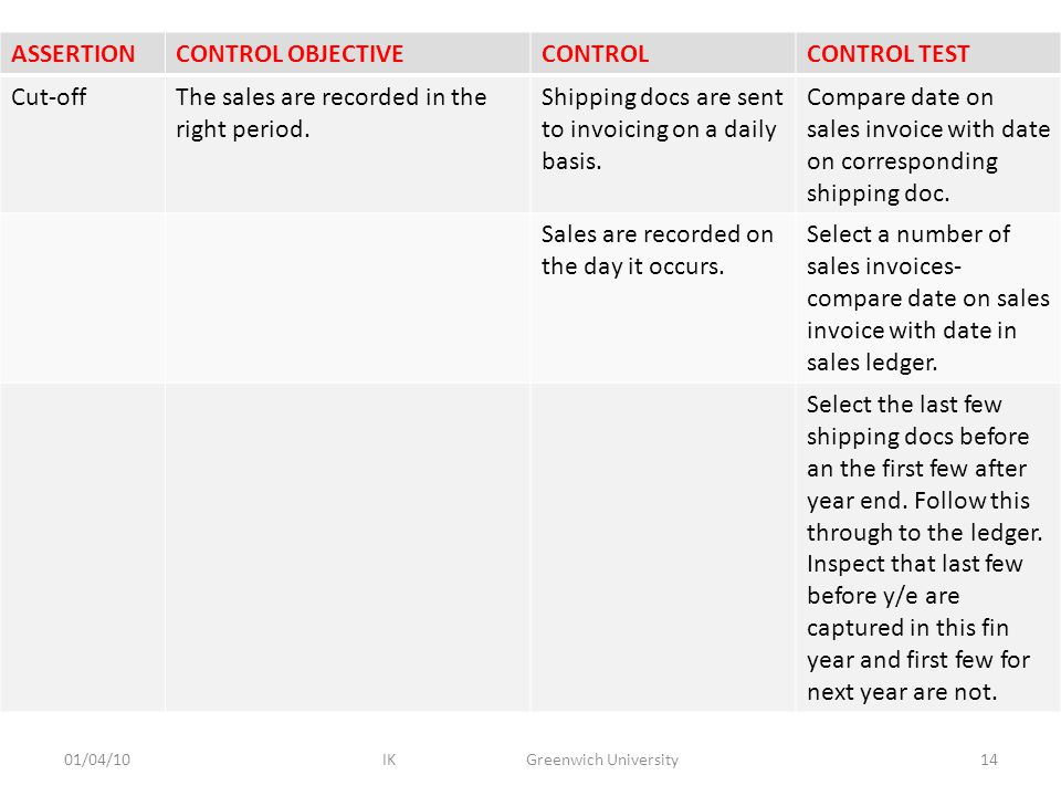 ASSERTIONCONTROL OBJECTIVECONTROLCONTROL TEST Cut-offThe sales are recorded in the right period.