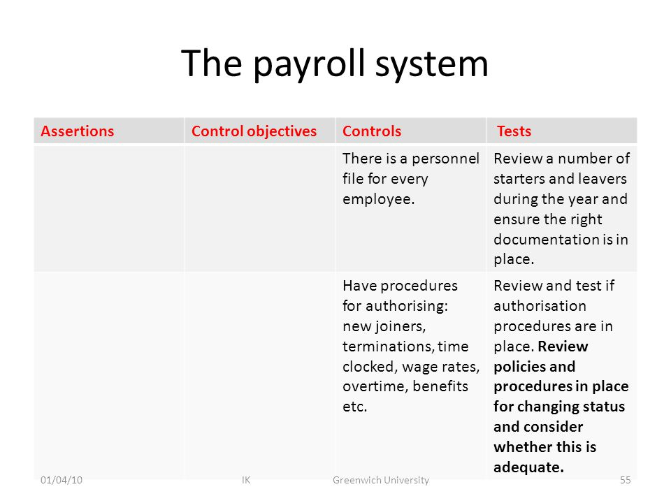 The payroll system AssertionsControl objectivesControls Tests There is a personnel file for every employee.