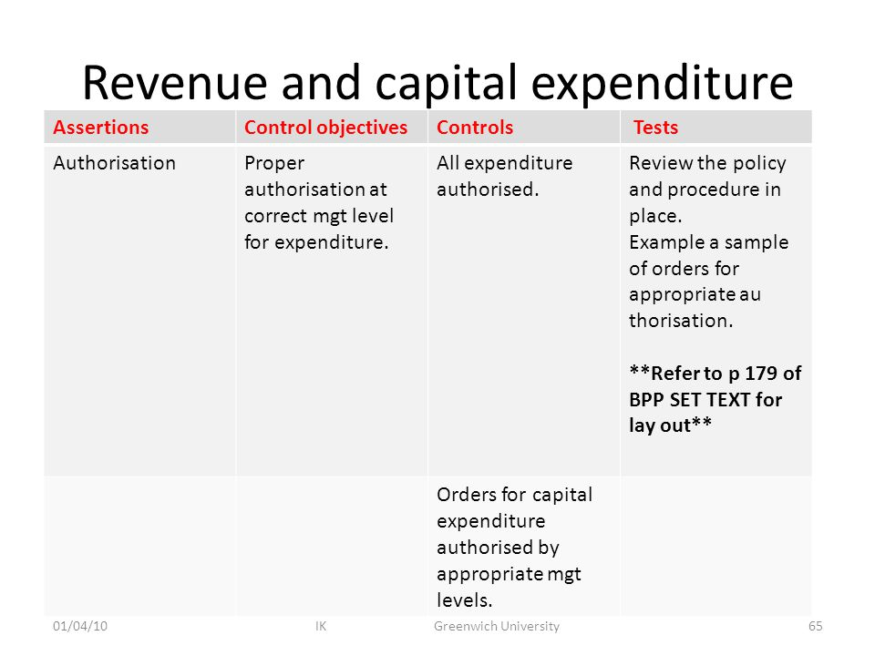 Revenue and capital expenditure AssertionsControl objectivesControls Tests AuthorisationProper authorisation at correct mgt level for expenditure.