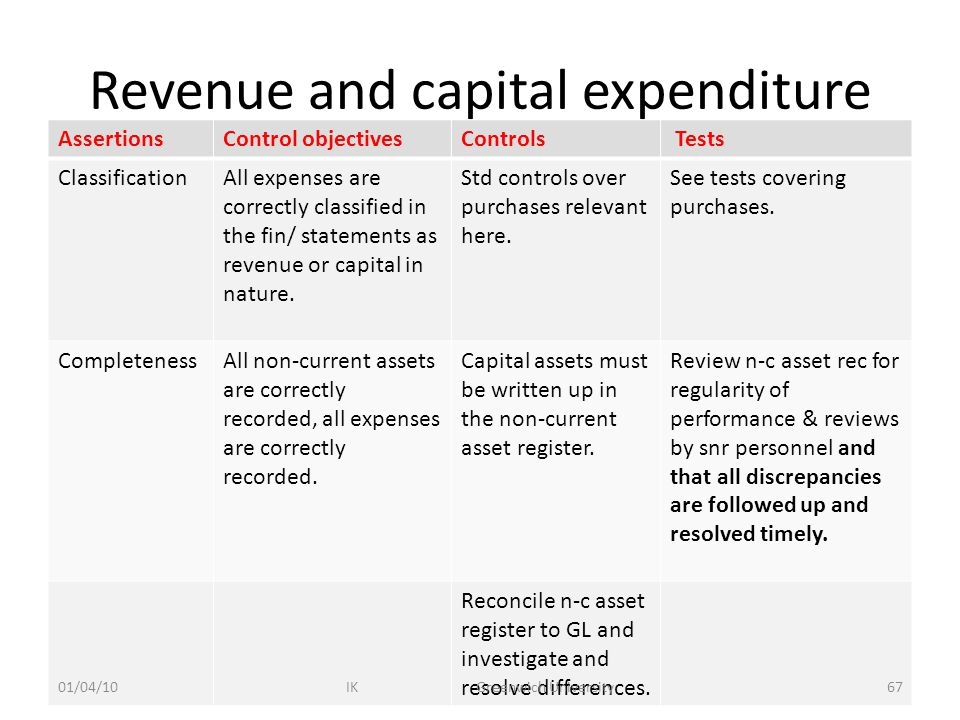 Revenue and capital expenditure AssertionsControl objectivesControls Tests ClassificationAll expenses are correctly classified in the fin/ statements as revenue or capital in nature.