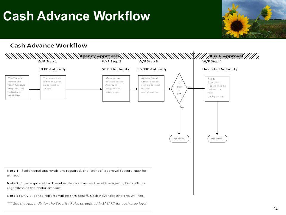 Cash Advance Workflow 24