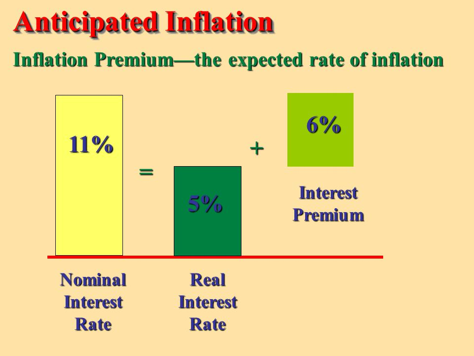 Deflation …effects described above are now reversed.