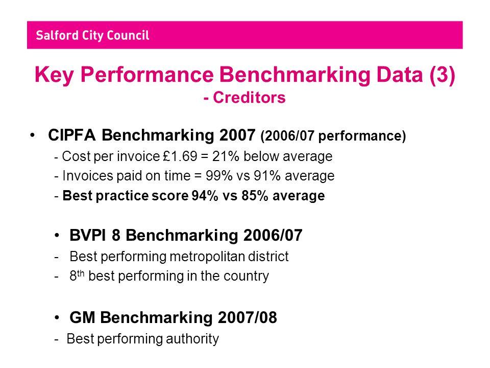 Key Performance Benchmarking Data (3) - Creditors