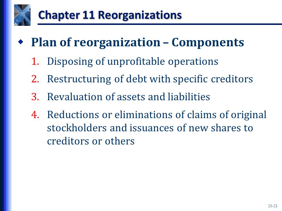 20-23 Chapter 11 Reorganizations  Plan of reorganization – Components 1.Disposing of unprofitable operations 2.Restructuring of debt with specific creditors 3.Revaluation of assets and liabilities 4.Reductions or eliminations of claims of original stockholders and issuances of new shares to creditors or others