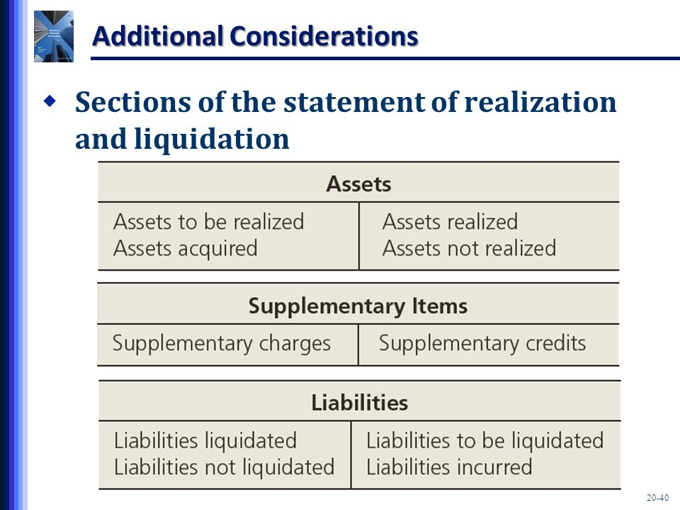 20-40 Additional Considerations  Sections of the statement of realization and liquidation