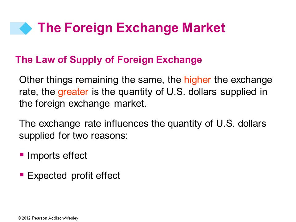 © 2012 Pearson Addison-Wesley The Law of Supply of Foreign Exchange Other things remaining the same, the higher the exchange rate, the greater is the quantity of U.S.