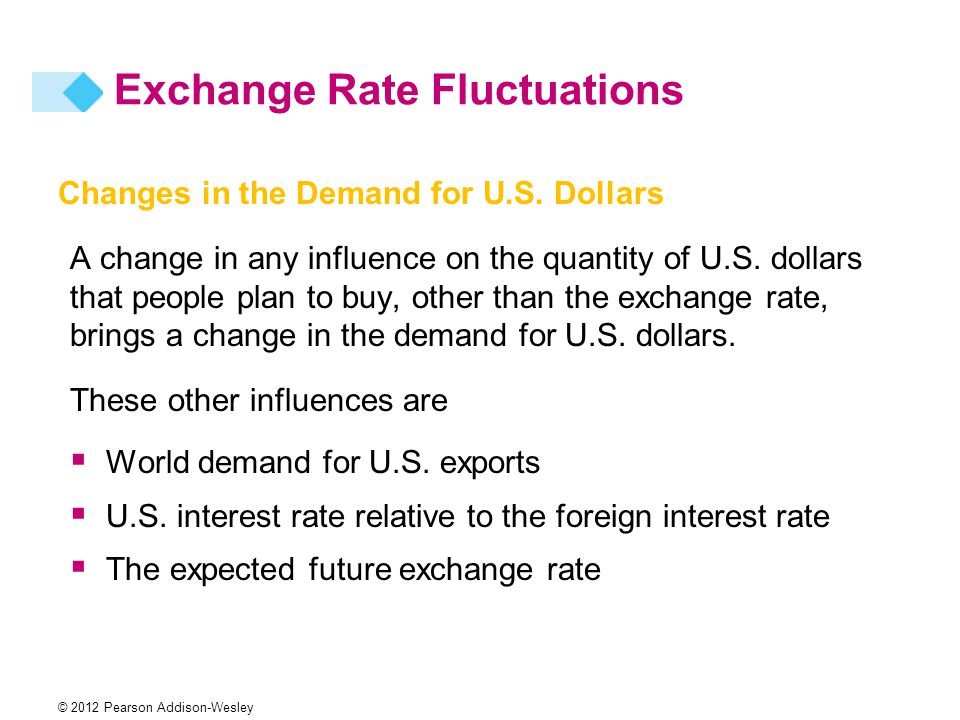 Exchange Rate Fluctuations Changes in the Demand for U.S.