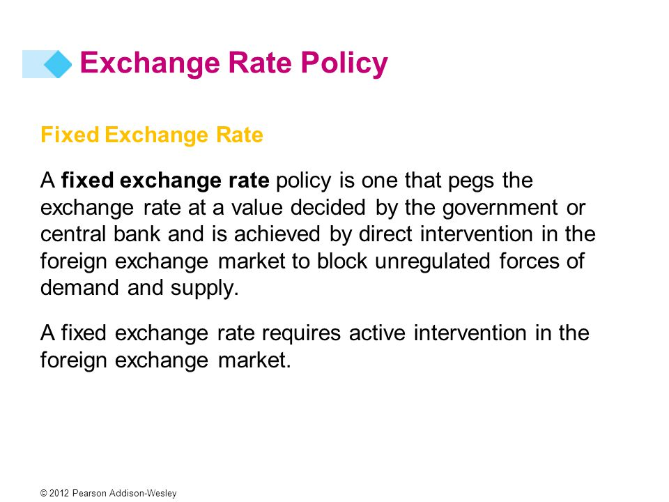 © 2012 Pearson Addison-Wesley Fixed Exchange Rate A fixed exchange rate policy is one that pegs the exchange rate at a value decided by the government or central bank and is achieved by direct intervention in the foreign exchange market to block unregulated forces of demand and supply.