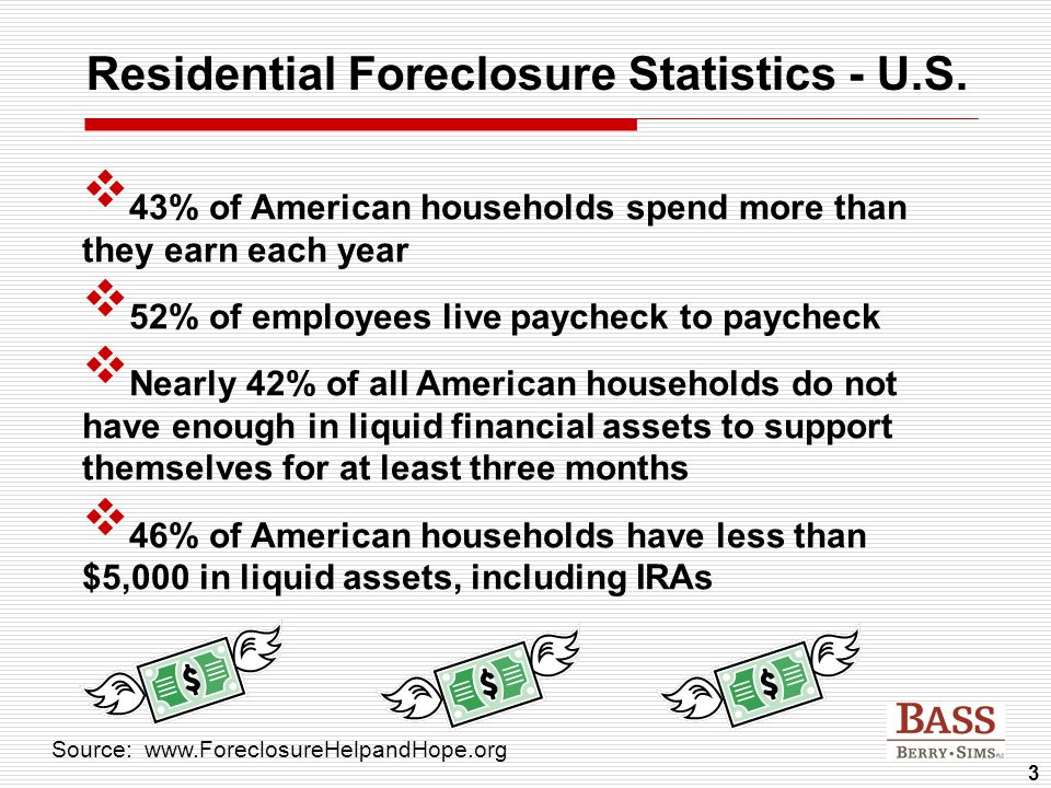 3 Residential Foreclosure Statistics - U.S. Source: www.ForeclosureHelpandHope.org  43% of American households spend more than they earn each year 