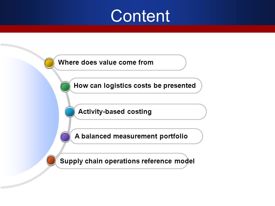 Where does value come fromHow can logistics costs be presentedActivity-based costingA balanced measurement portfolioSupply chain operations reference