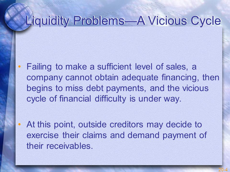 20-4 Liquidity Problems—A Vicious Cycle Failing to make a sufficient level of sales, a company cannot obtain adequate financing, then begins to miss debt payments, and the vicious cycle of financial difficulty is under way.