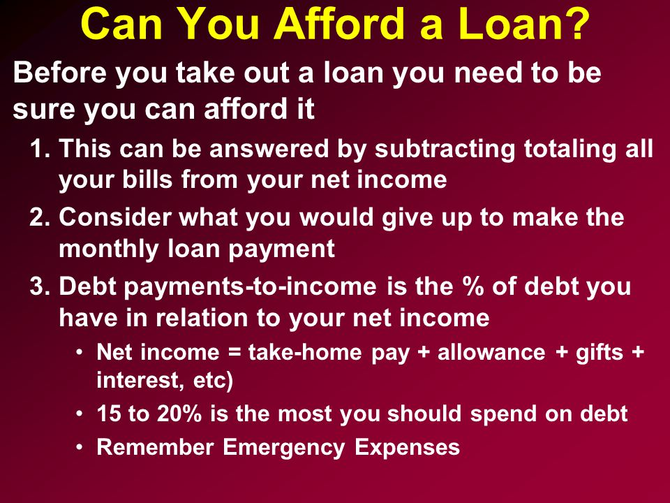 Can You Afford a Loan.