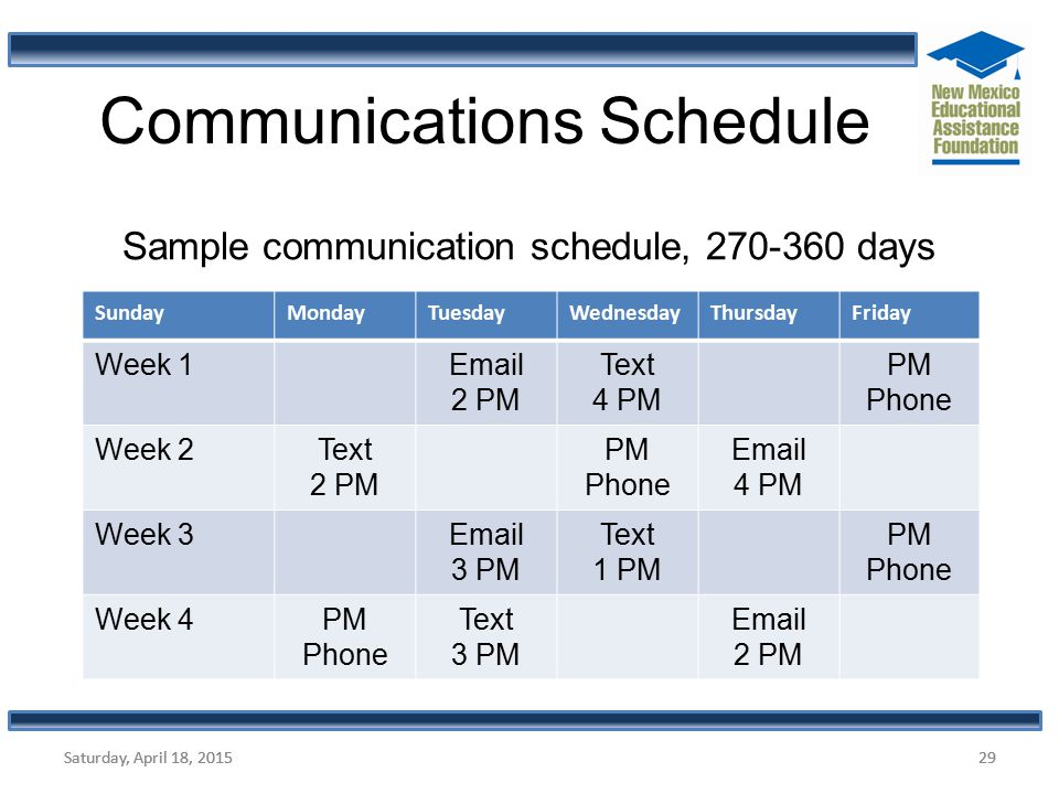 Communications Schedule Saturday, April 18, 201529Saturday, April 18, 201529 Sample communication schedule, 270-360 days SundayMondayTuesdayWednesdayT