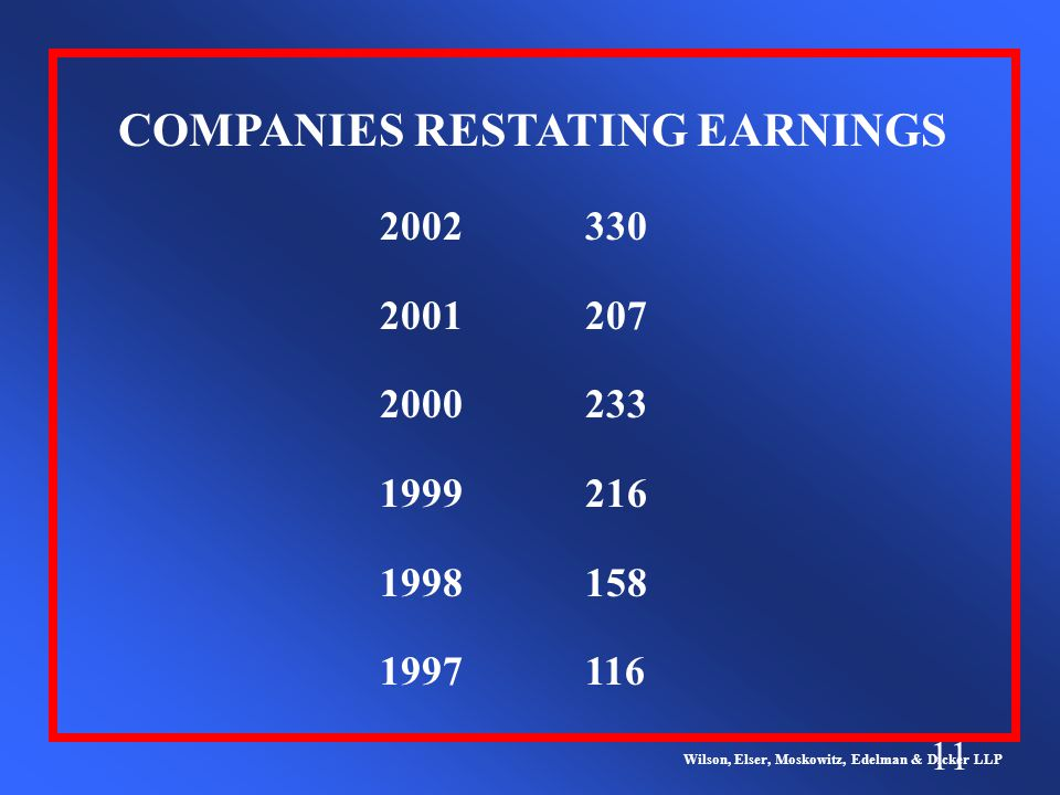 11 COMPANIES RESTATING EARNINGS Wilson, Elser, Moskowitz, Edelman & Dicker LLP 2002 2001 2000 1999 1998 1997 330 207 233 216 158 116