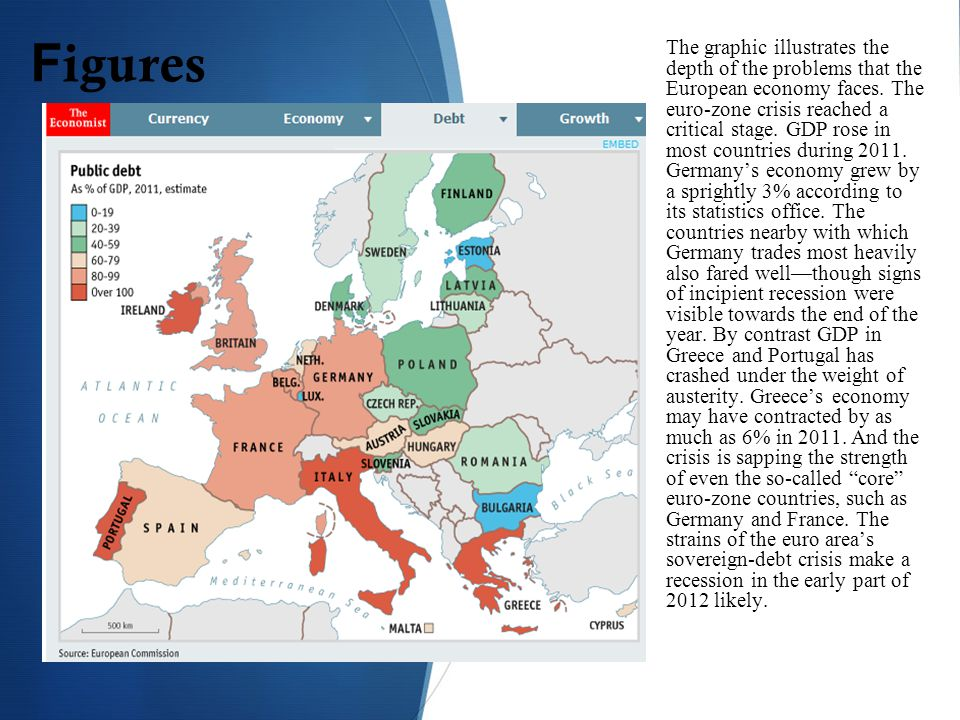 F igures The graphic illustrates the depth of the problems that the European economy faces.