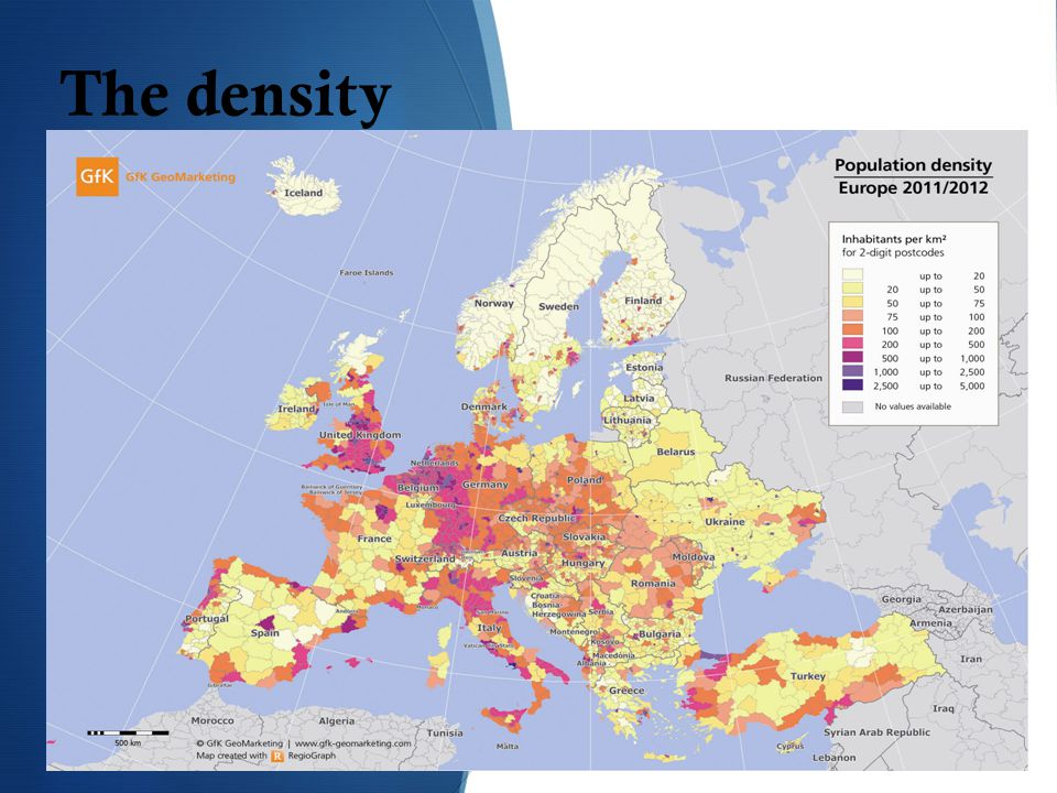 The density