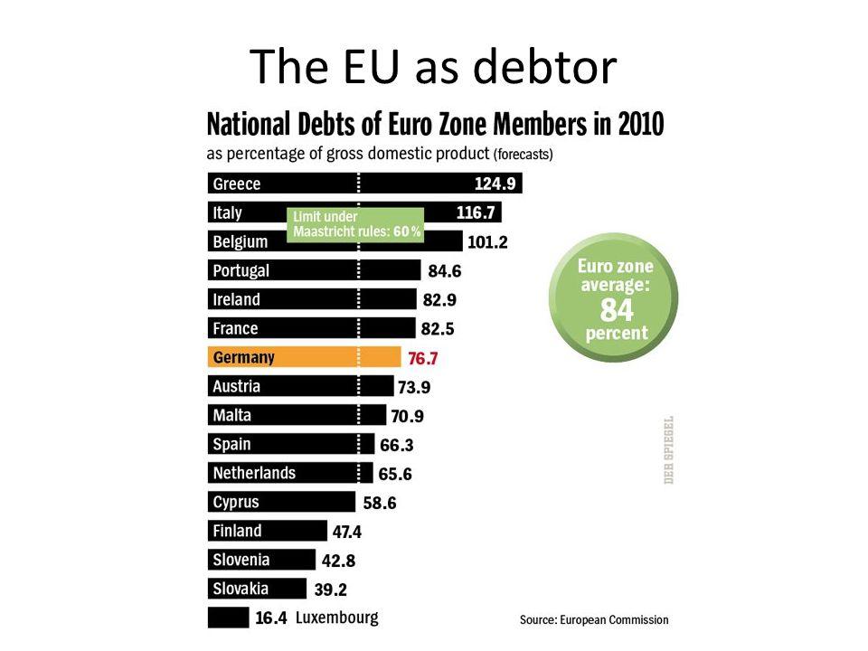 The US as debtor